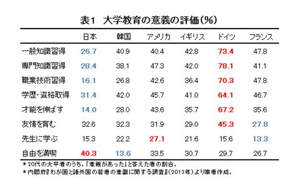 maita151222-chart01