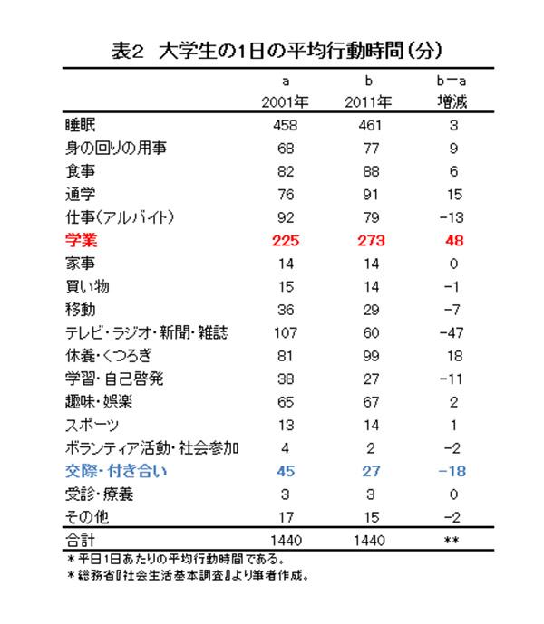 maita151222-chart02