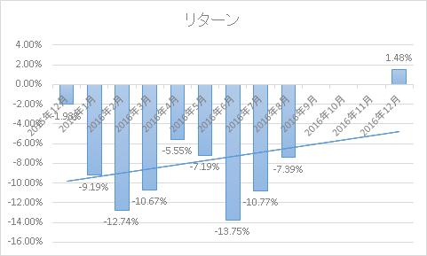 %e3%83%aa%e3%82%bf%e3%83%bc%e3%83%b3